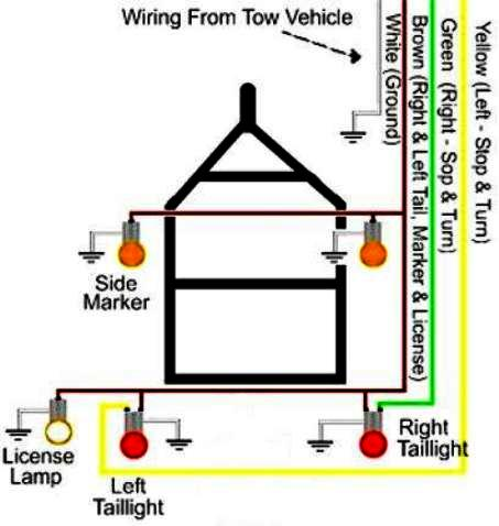 Flat 4 Wire Diagram - Wiring Diagram Schema  Wire Trailer Light Diagram on 4 wire brake controller diagram, semi-trailer lights diagram, 4 wire plug wiring diagram, 4 wire electrical diagram,